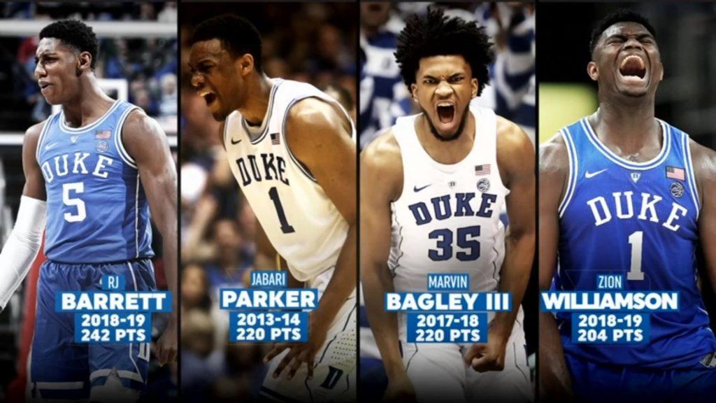 Scorer Duke