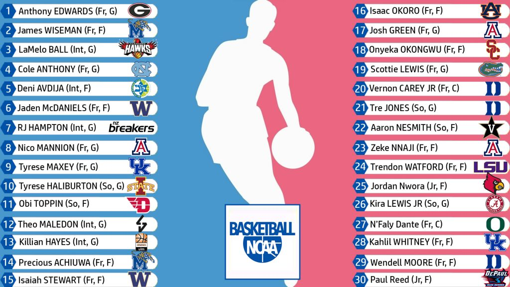 Super Mock Draft NBA 7-1