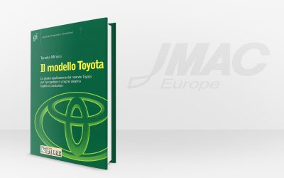 Il Modello Toyota