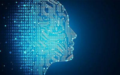 Artificial Intelligence will change content marketing in big ways over the next few years…